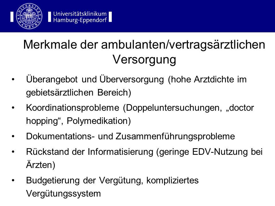 Merkmale der ambulanten/vertragsärztlichen Versorgung