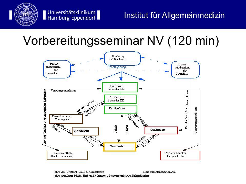 Vorbereitungsseminar NV (120 min)
