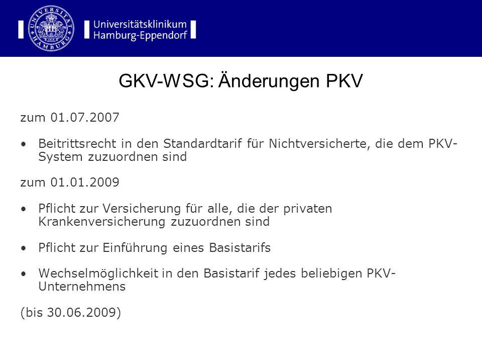 GKV-WSG: Änderungen PKV