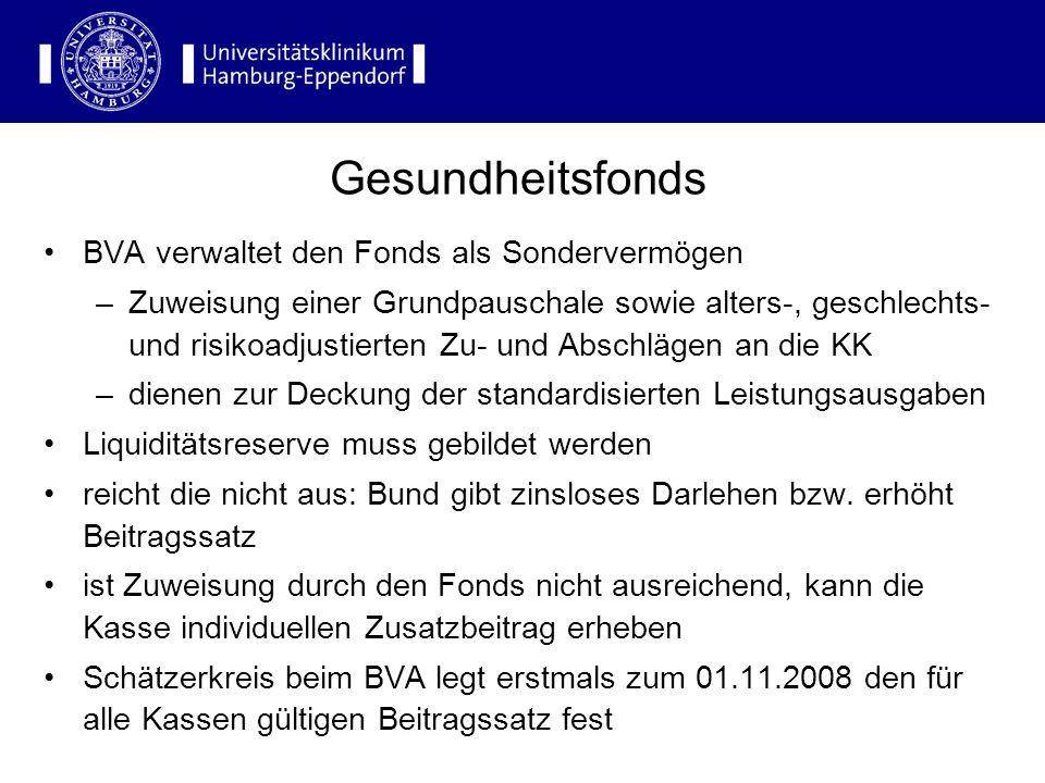 Gesundheitsfonds BVA verwaltet den Fonds als Sondervermögen