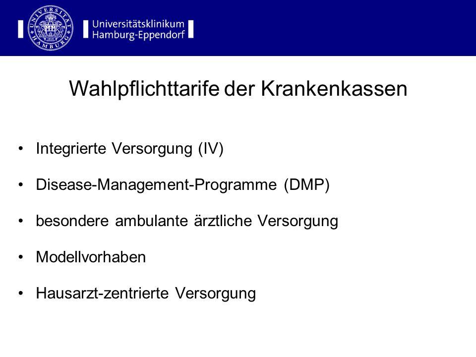 Wahlpflichttarife der Krankenkassen
