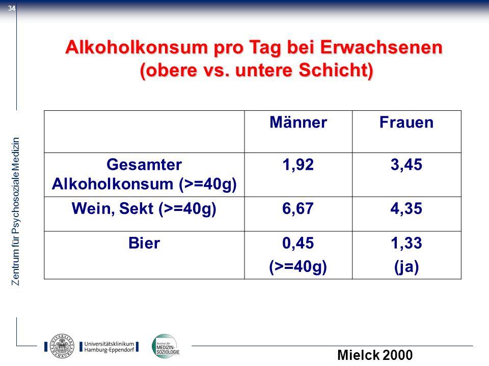 Alkoholkonsum pro Tag bei Erwachsenen (obere vs. untere Schicht)