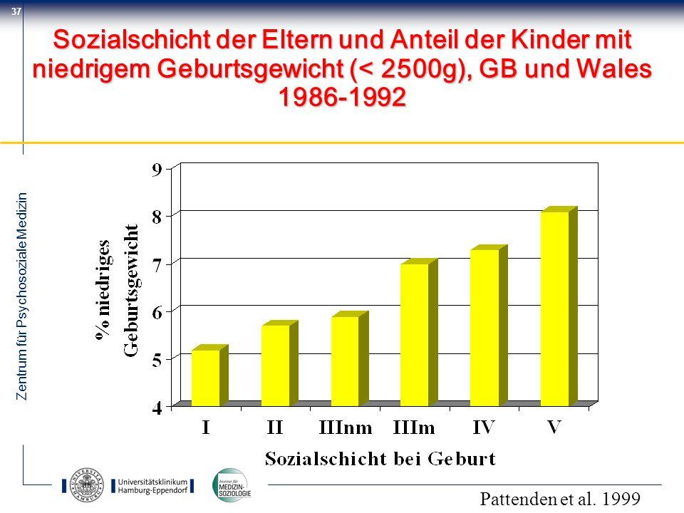 Sozialschicht der Eltern und Anteil der Kinder mit niedrigem Geburtsgewicht (< 2500g), GB und Wales 1986-1992