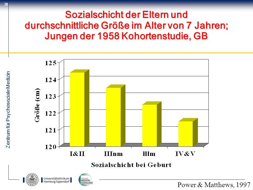 Sozialschicht der Eltern und durchschnittliche Größe im Alter von 7 Jahren; Jungen der 1958 Kohortenstudie, GB