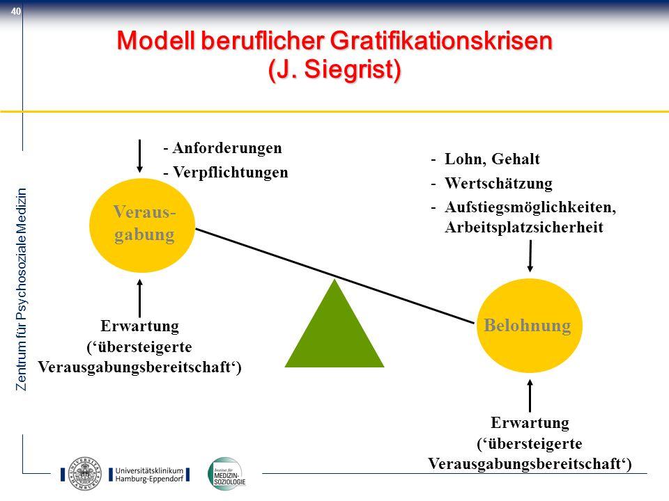Modell beruflicher Gratifikationskrisen (J. Siegrist)