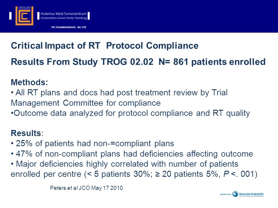 Critical Impact of RT Protocol Compliance
