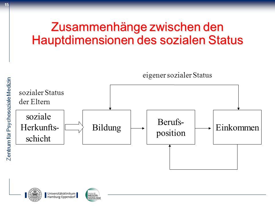 Zusammenhänge zwischen den Hauptdimensionen des sozialen Status