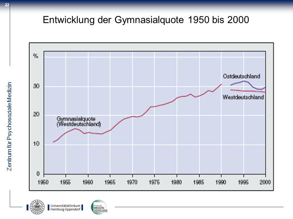 Entwicklung der Gymnasialquote 1950 bis 2000
