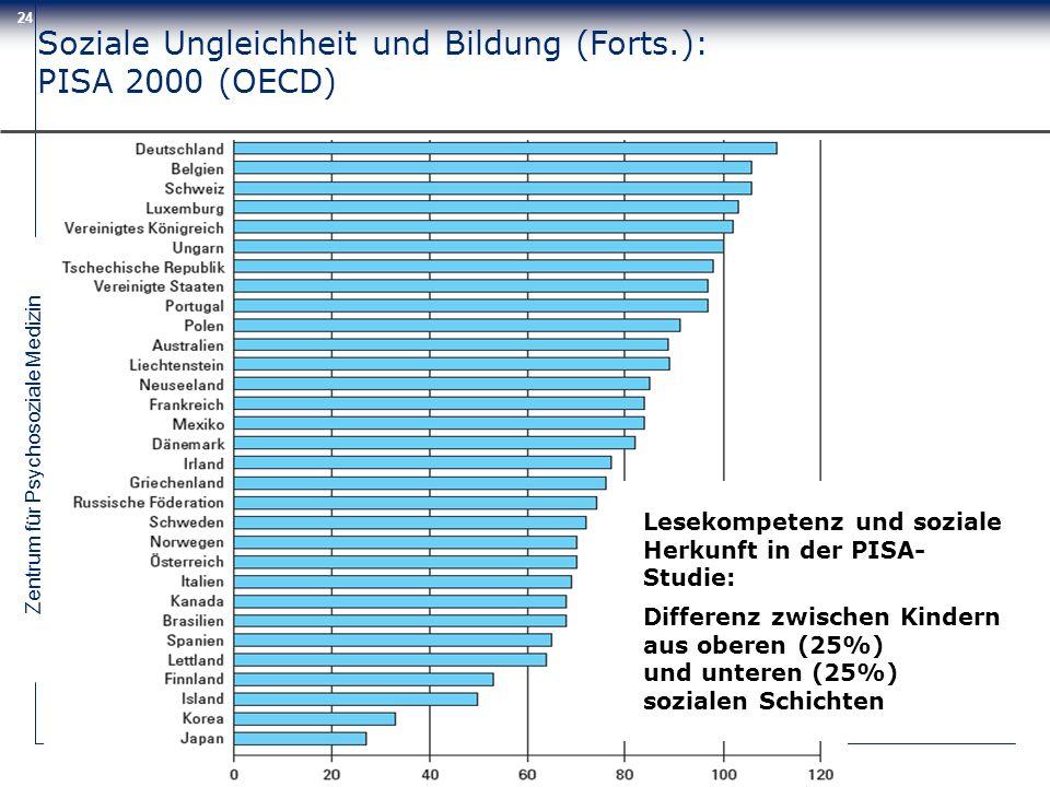 Soziale Ungleichheit und Bildung (Forts.): PISA 2000 (OECD)
