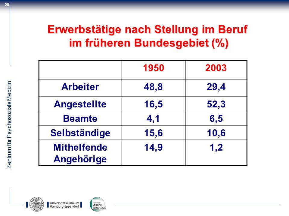 Erwerbstätige nach Stellung im Beruf im früheren Bundesgebiet (%)
