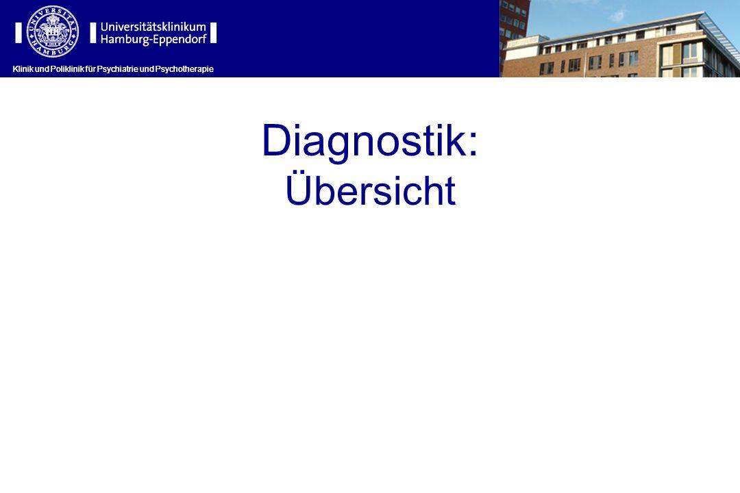 Diagnostik: Übersicht