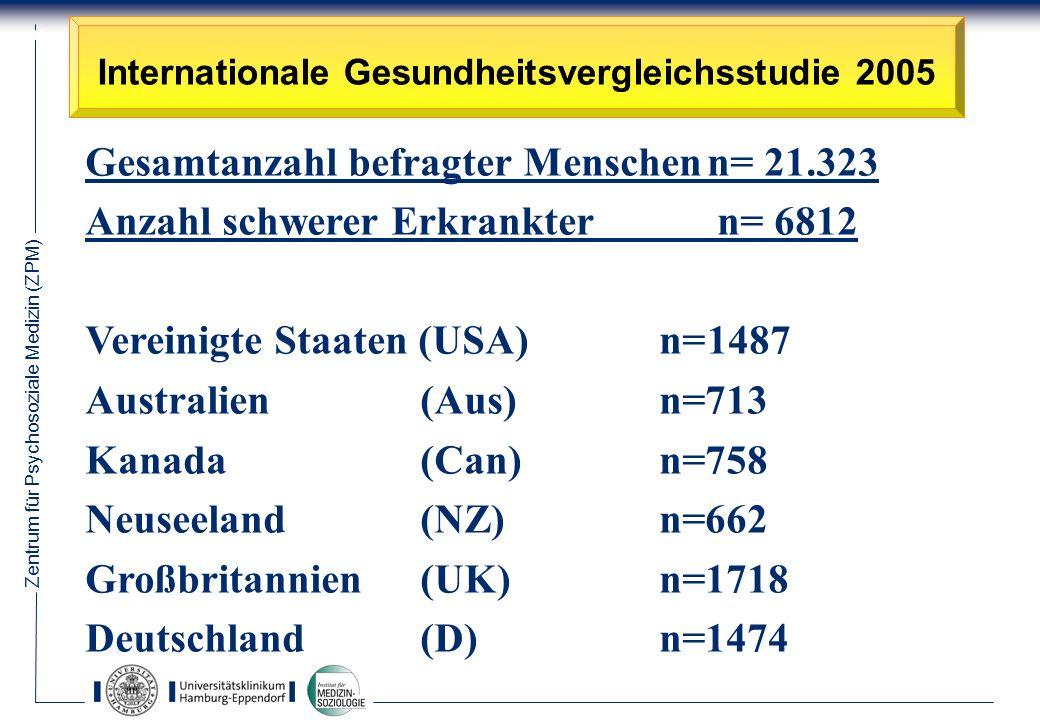 Internationale Gesundheitsvergleichsstudie 2005