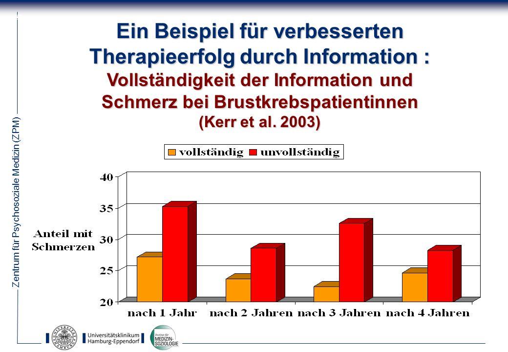 Ein Beispiel für verbesserten Therapieerfolg durch Information :