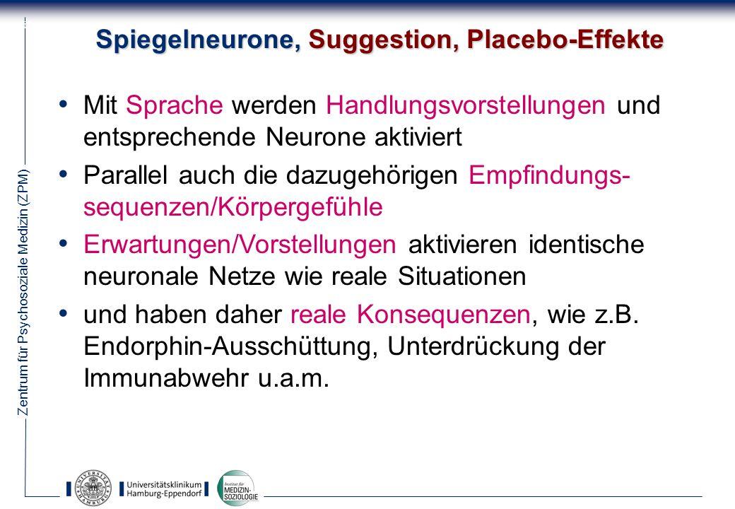 Spiegelneurone, Suggestion, Placebo-Effekte