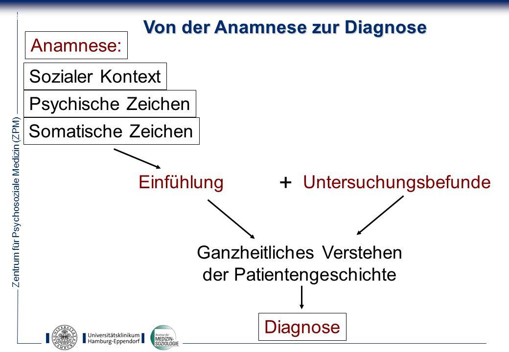 Von der Anamnese zur Diagnose