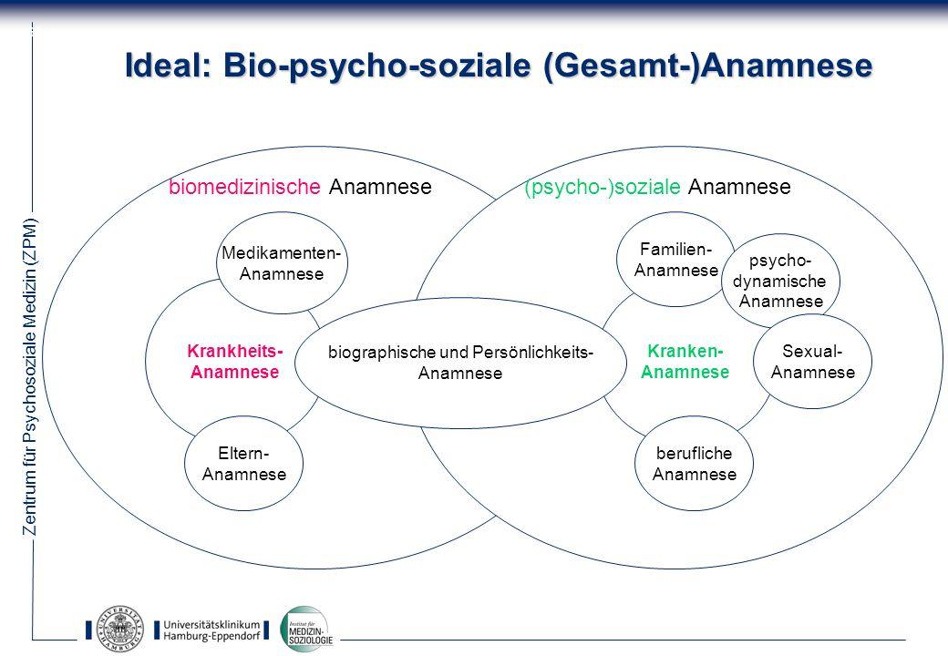 Ideal: Bio-psycho-soziale (Gesamt-)Anamnese