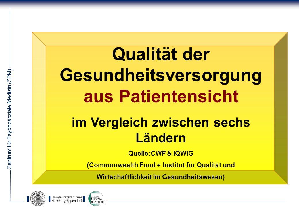 Qualität der Gesundheitsversorgung aus Patientensicht