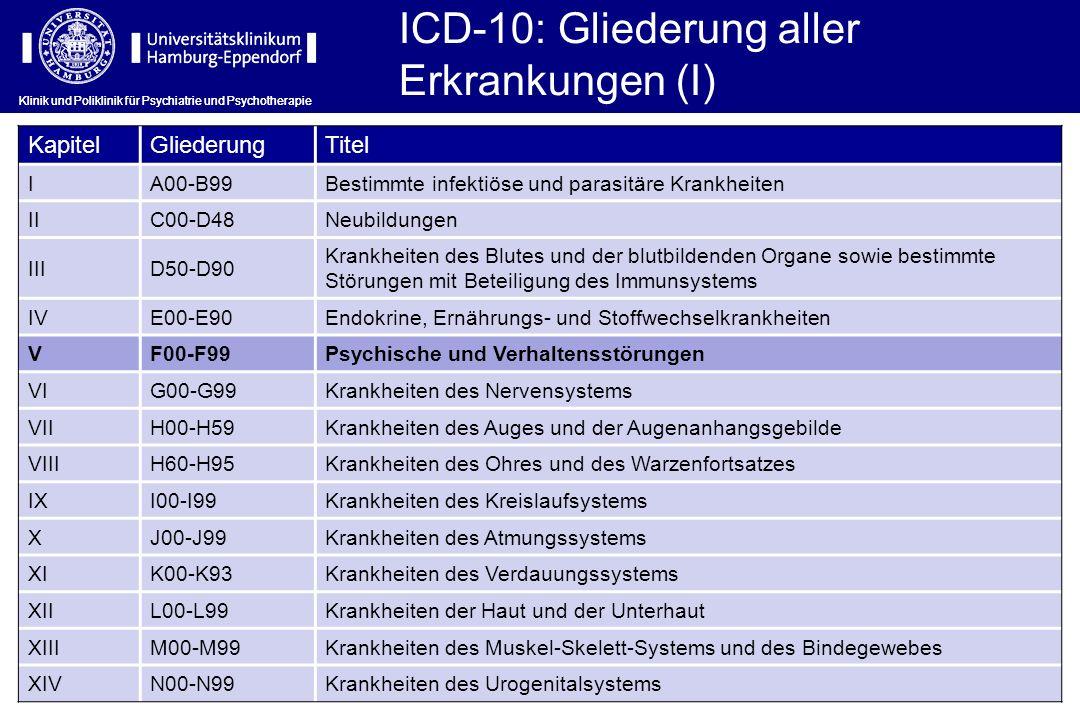 ICD-10: Gliederung aller Erkrankungen (I)
