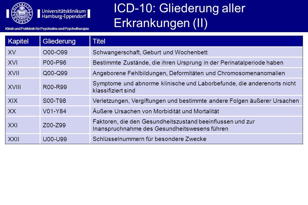 ICD-10: Gliederung aller Erkrankungen (II)