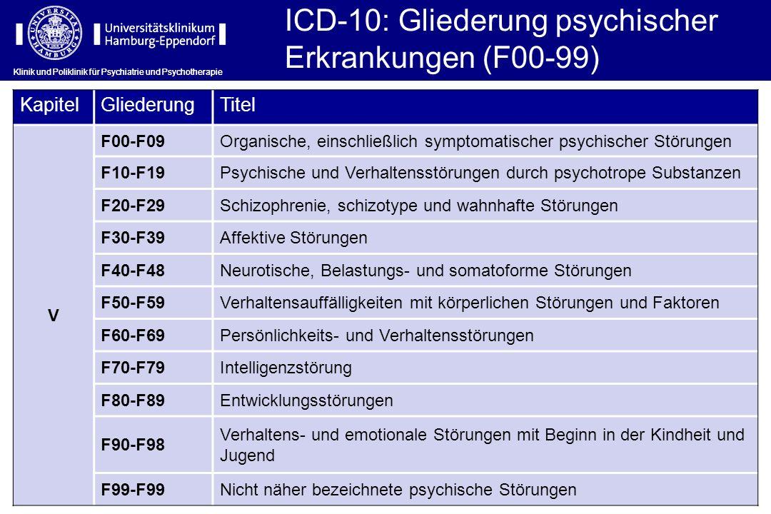ICD-10: Gliederung psychischer Erkrankungen (F00-99)