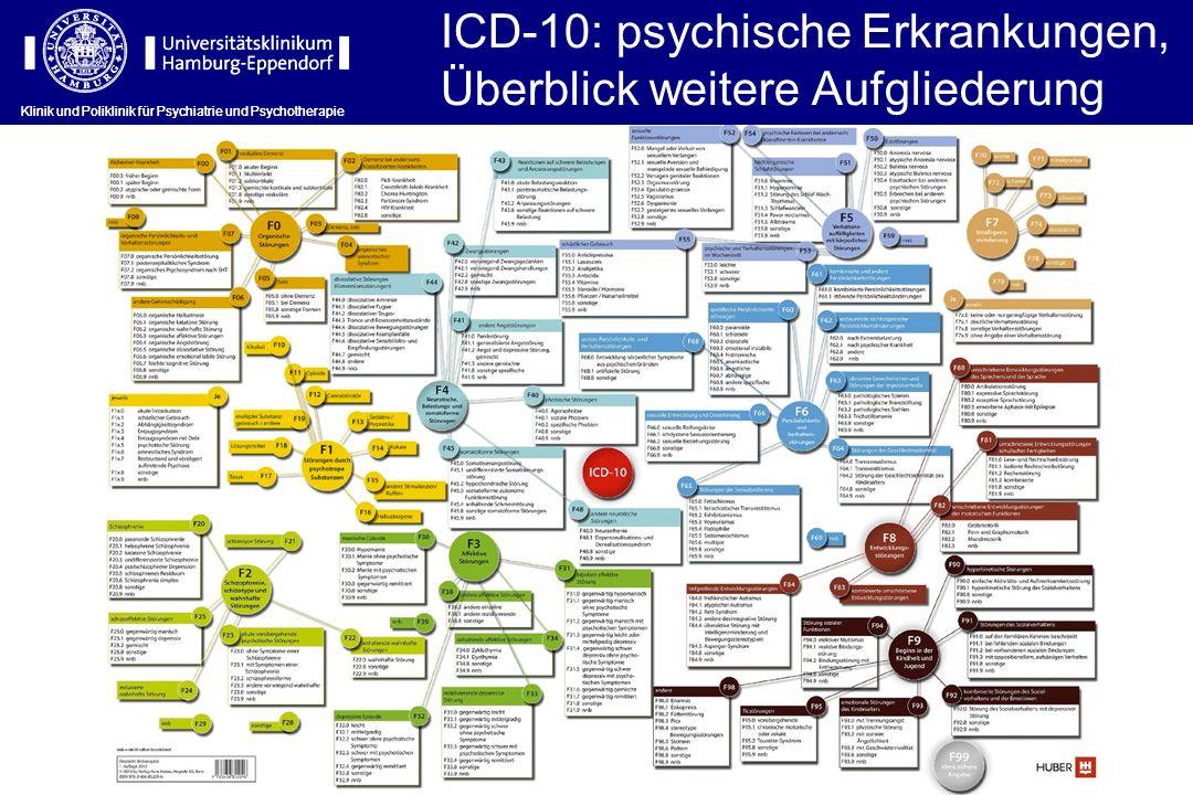 ICD-10: psychische Erkrankungen, Überblick weitere Aufgliederung