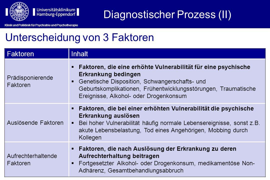 Diagnostischer Prozess (II)