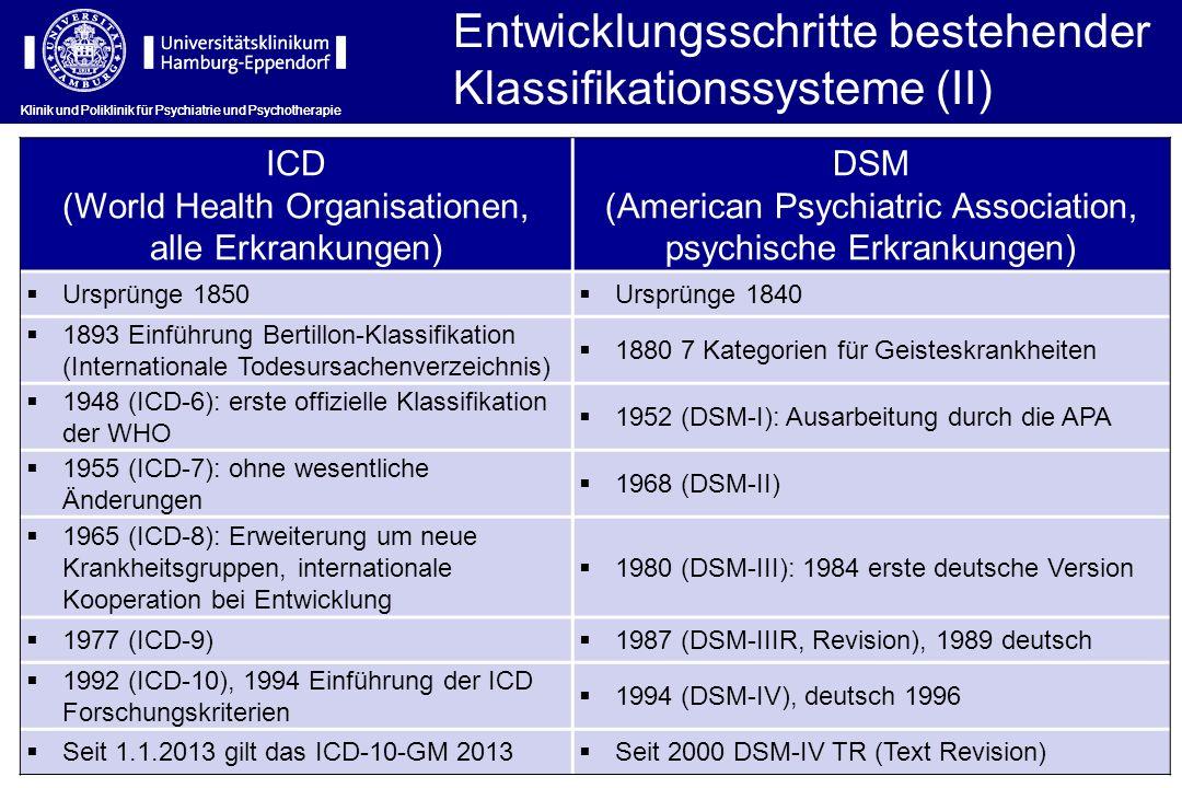Entwicklungsschritte bestehender Klassifikationssysteme (II)