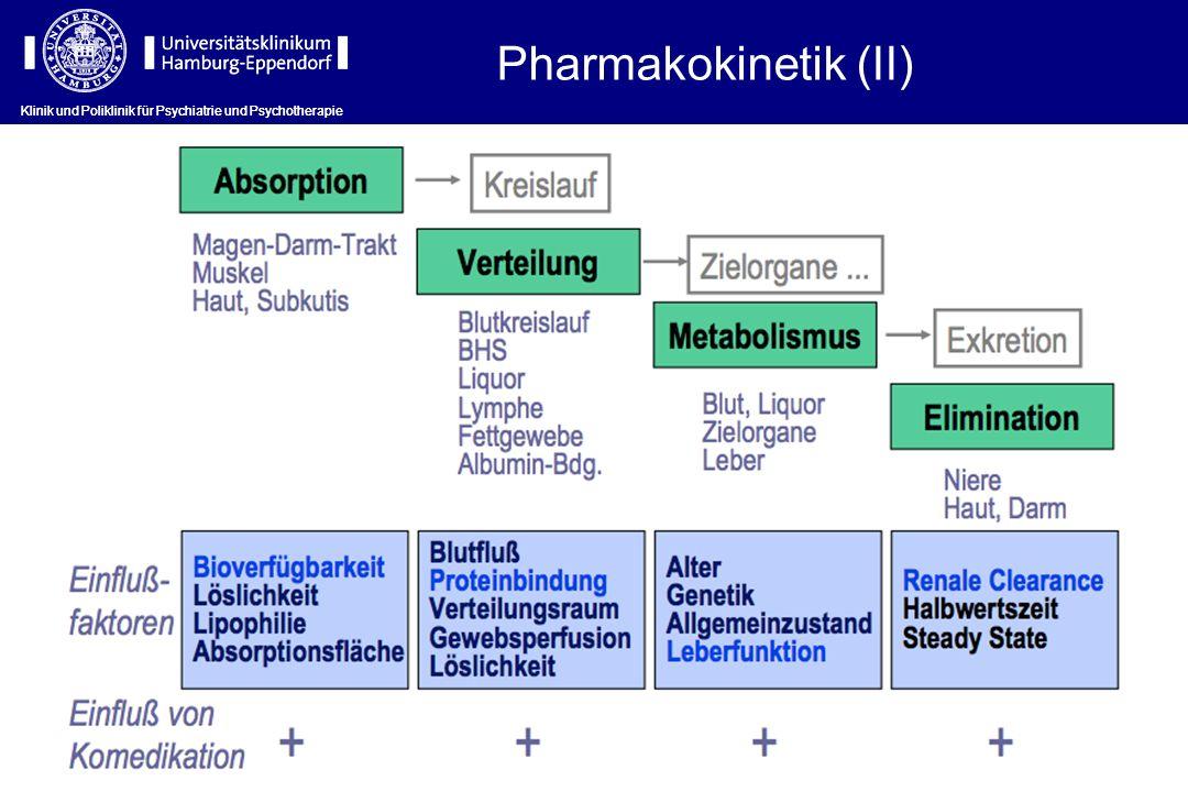Pharmakokinetik (II) Klinik und Poliklinik für Psychiatrie und Psychotherapie