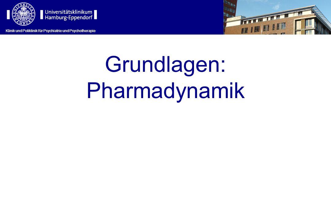 Grundlagen: Pharmadynamik