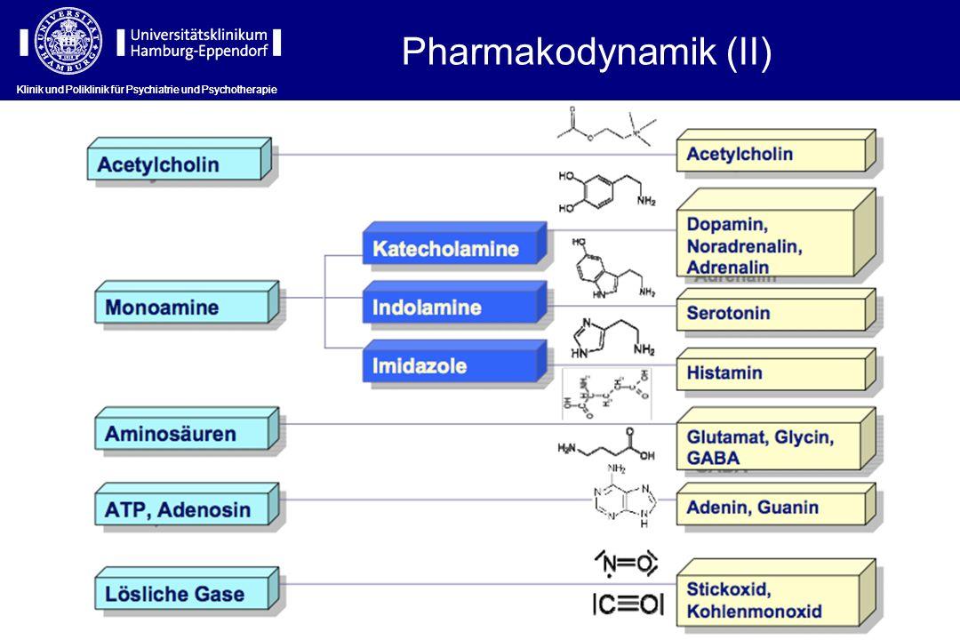 Pharmakodynamik (II) Klinik und Poliklinik für Psychiatrie und Psychotherapie