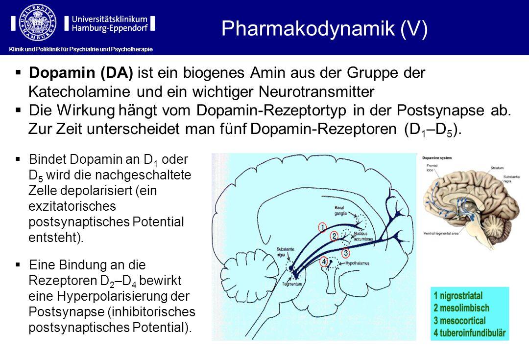 Pharmakodynamik (V) Klinik und Poliklinik für Psychiatrie und Psychotherapie.