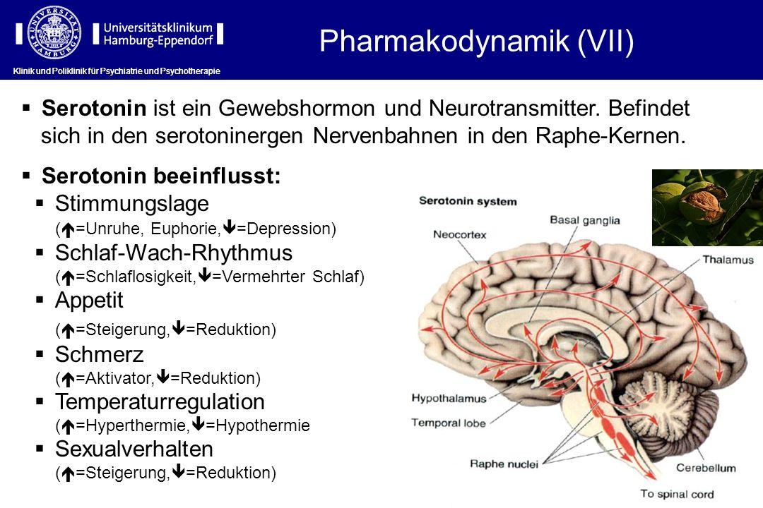 Pharmakodynamik (VII)