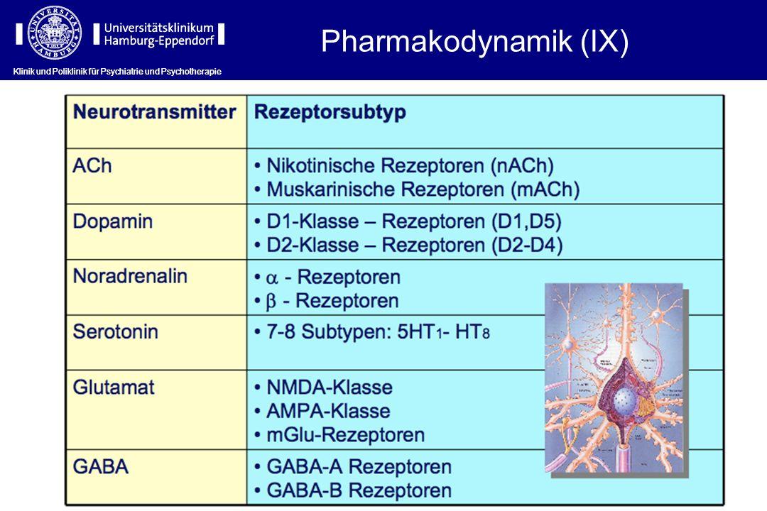 Pharmakodynamik (IX) Klinik und Poliklinik für Psychiatrie und Psychotherapie