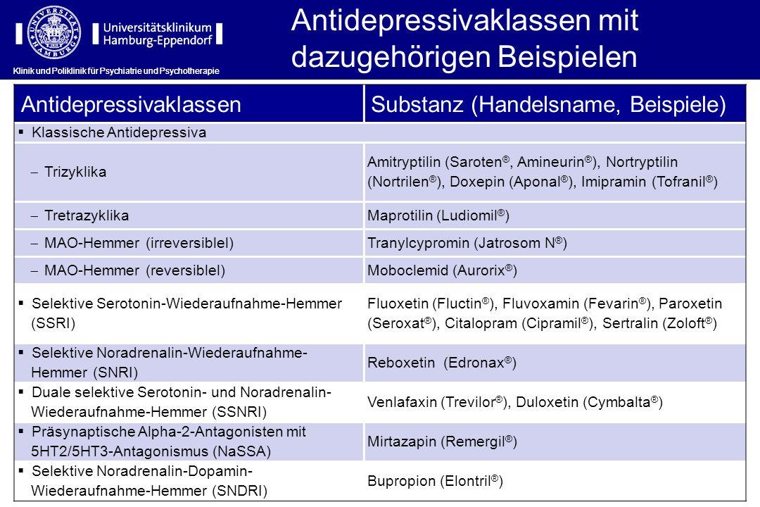 Antidepressivaklassen mit dazugehörigen Beispielen