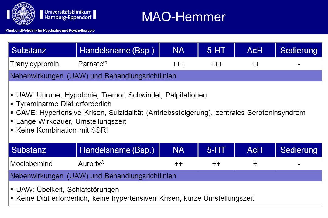 MAO-Hemmer Substanz Handelsname (Bsp.) NA 5-HT AcH Sedierung