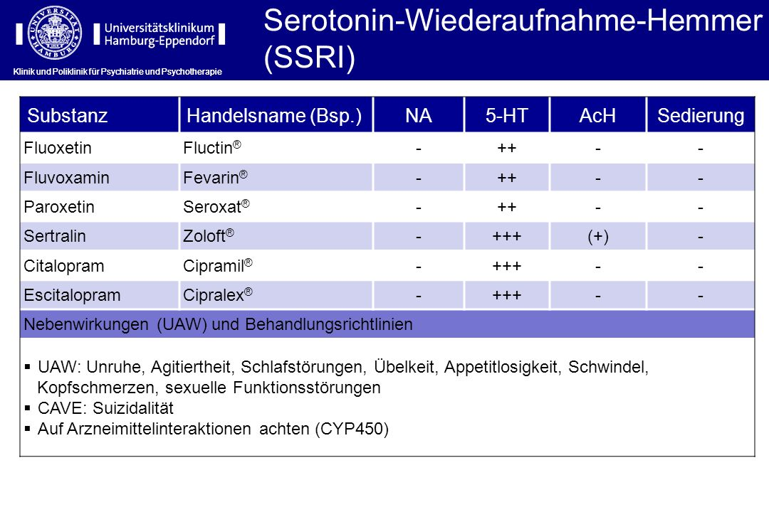 Serotonin-Wiederaufnahme-Hemmer (SSRI)