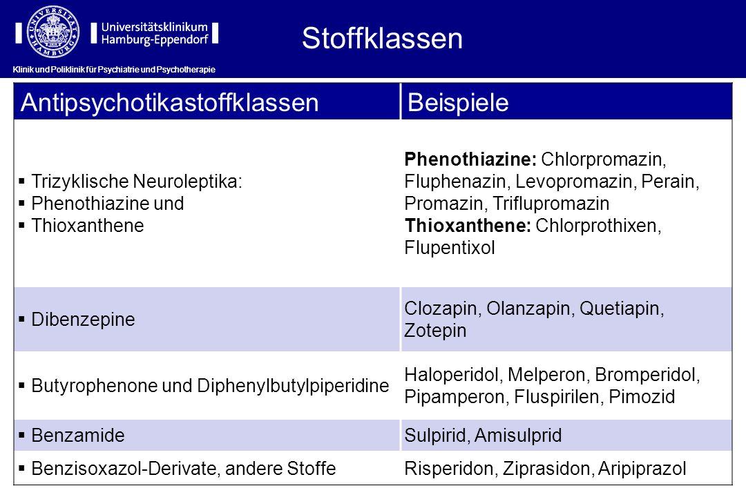 Stoffklassen Einteilung: Antipsychotikastoffklassen Beispiele
