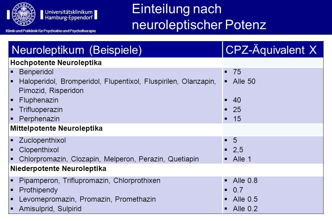 neuroleptischer Potenz