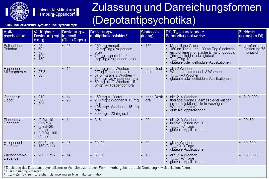 Zulassung und Darreichungsformen (Depotantipsychotika)