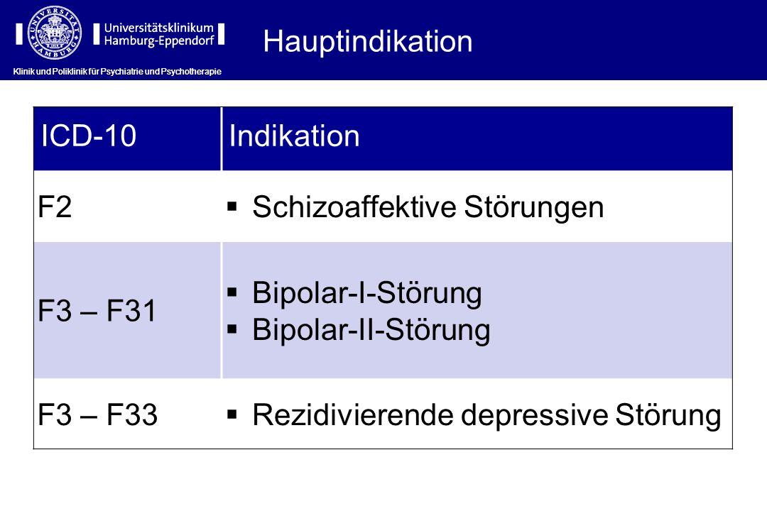 Schizoaffektive Störungen F3 – F31 Bipolar-I-Störung