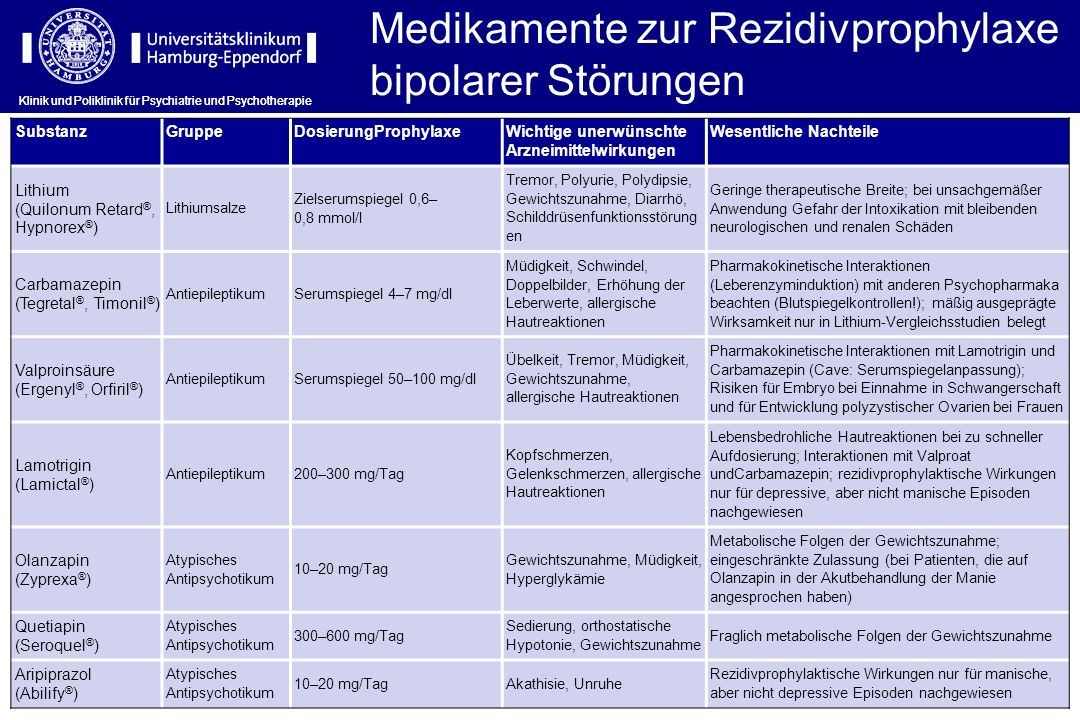 Medikamente zur Rezidivprophylaxe bipolarer Störungen