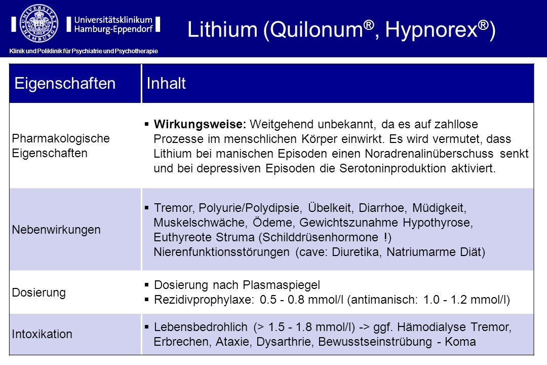 Lithium (Quilonum®, Hypnorex®)