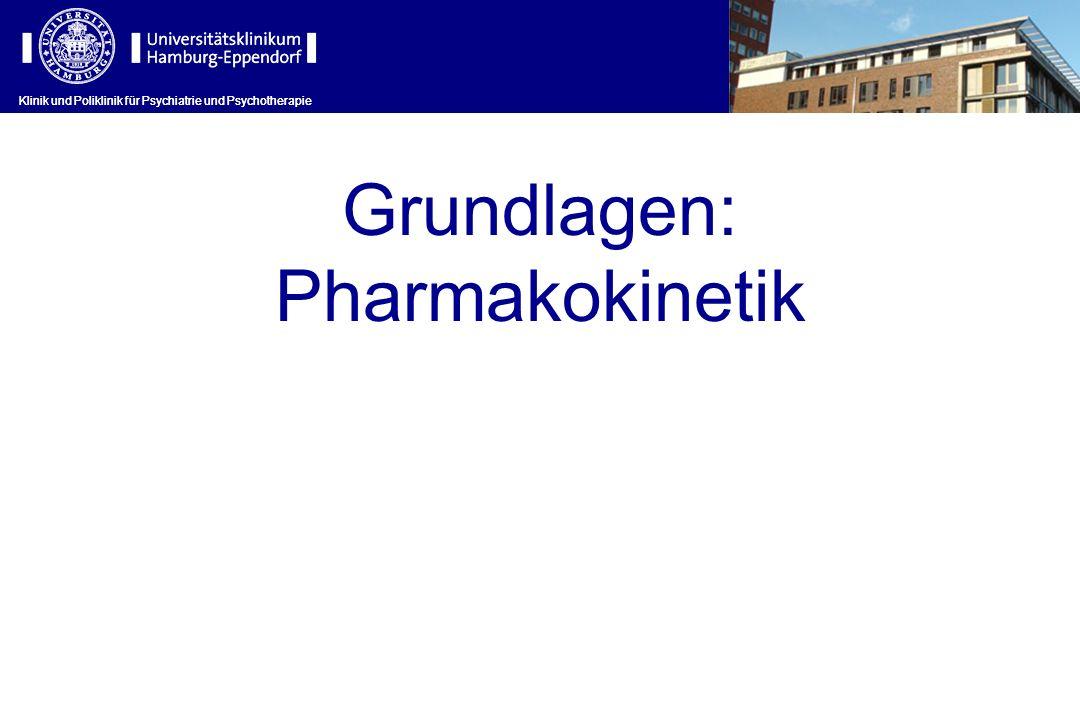 Grundlagen: Pharmakokinetik