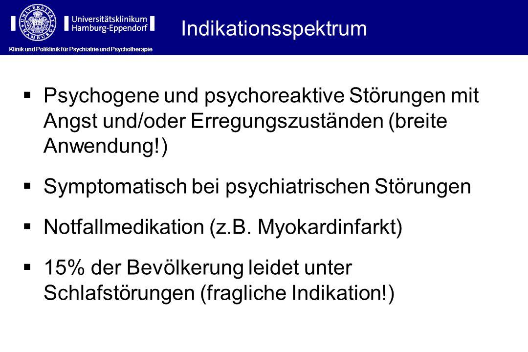 Symptomatisch bei psychiatrischen Störungen