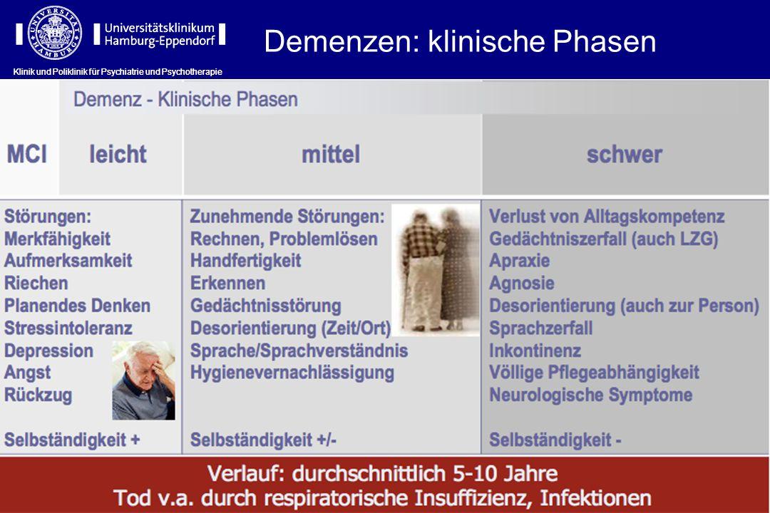 Demenzen: klinische Phasen