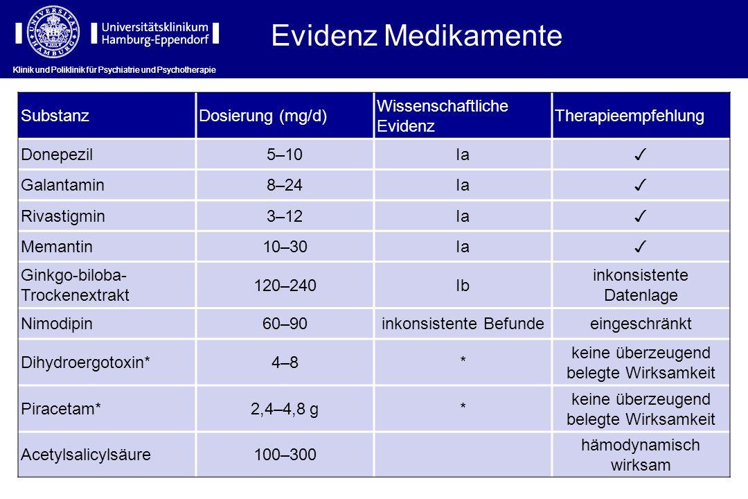 Evidenz Medikamente Substanz Dosierung (mg/d)