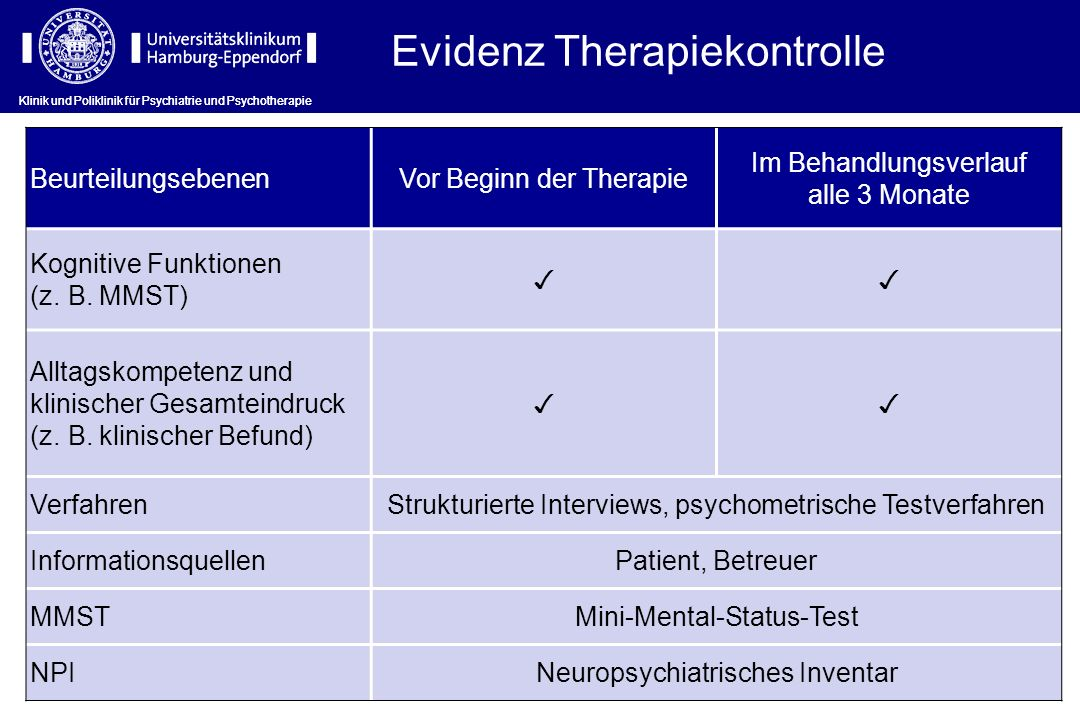 Evidenz Therapiekontrolle