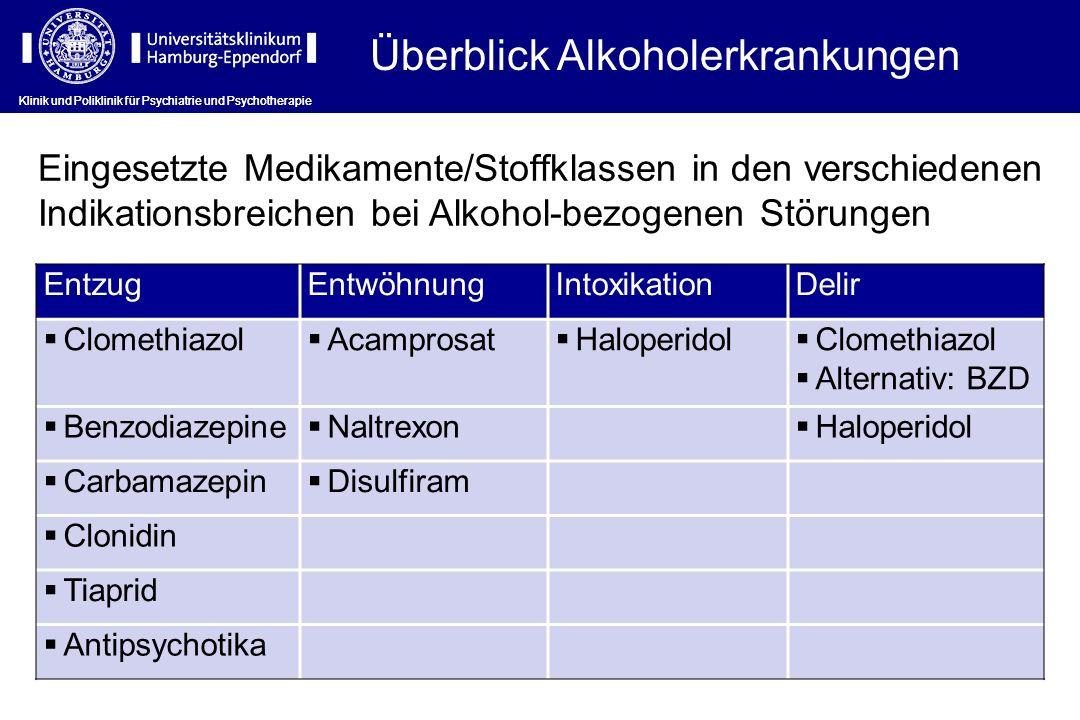Überblick Alkoholerkrankungen
