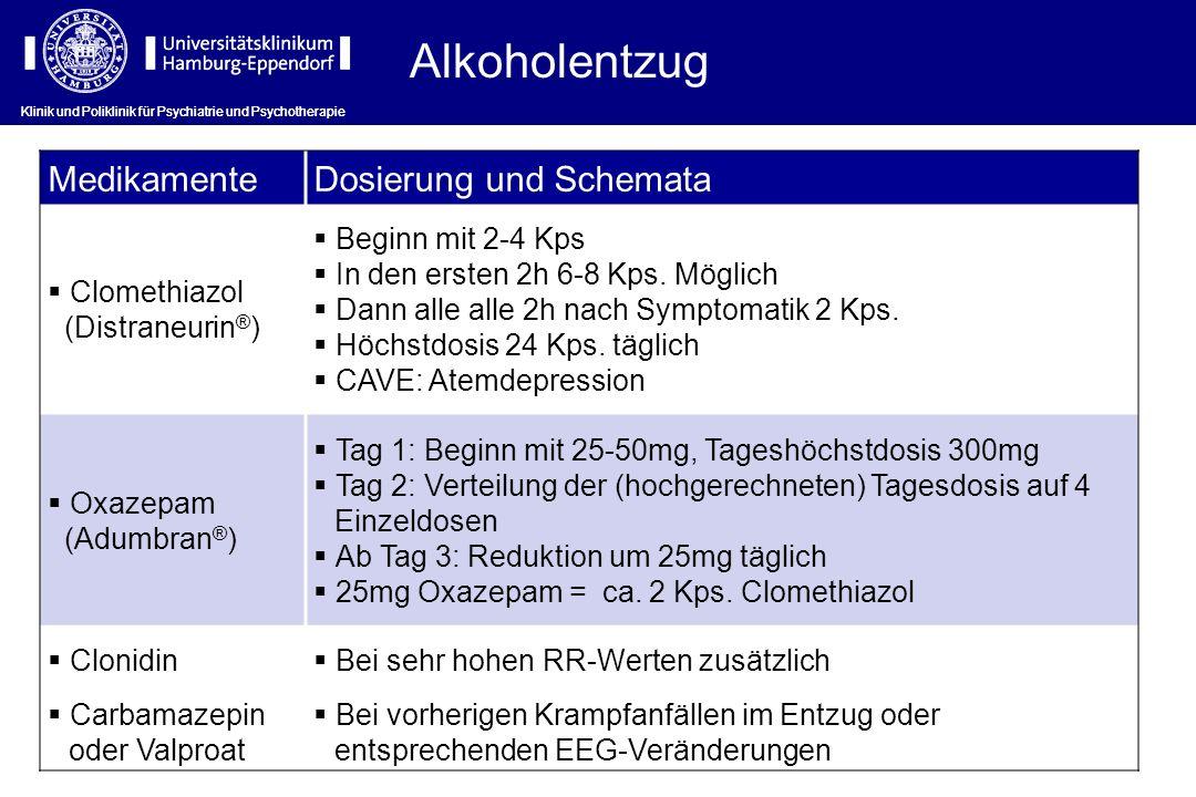 Alkoholentzug Medikamente Dosierung und Schemata Clomethiazol