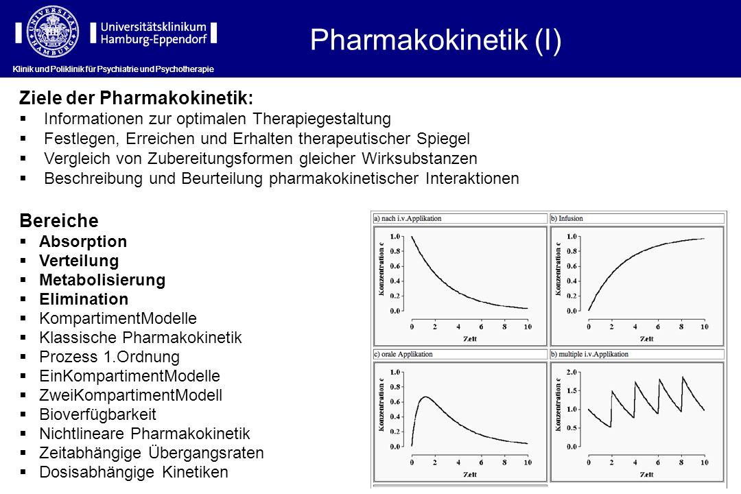 Pharmakokinetik (I) Ziele der Pharmakokinetik: Bereiche